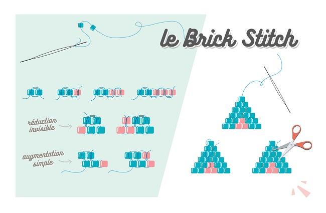 tuto brick stitch