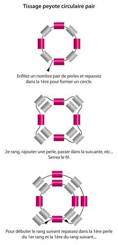 Relativ Bracelet brodé rose Bouton verre et Miyuki - Perles & Co RR74